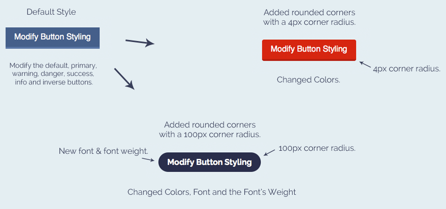 Button Styling in Theme Options